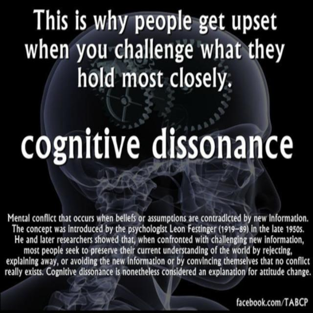 cognitive dissonance TABCP
