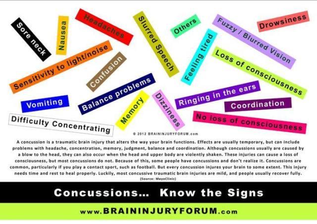 brain concussion tbi