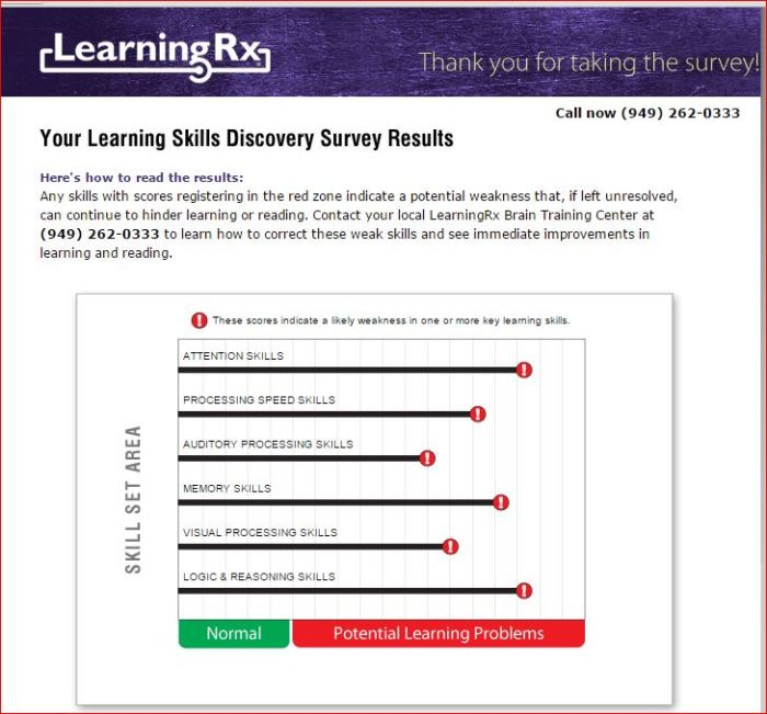 learning rx   survey 4 2 2015  1031 am