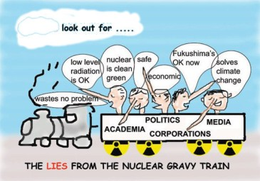 nuclear-gravy-train